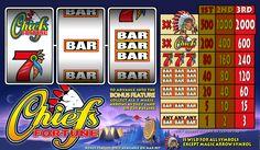 Chiefs Fortune - http://www.automaty-ruleta-zdarma.com/hraci-automat-chiefs-fortune-online-zdarma/