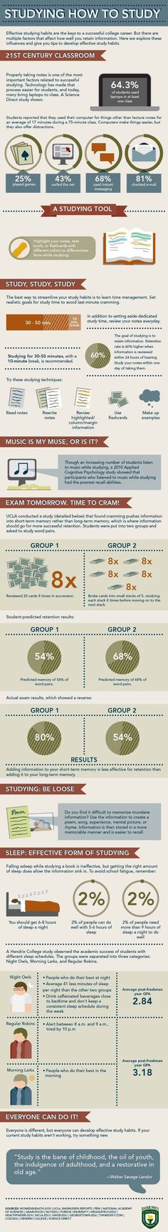 Studying how to study #infografia #infographic #education