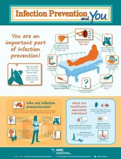 International #Infection Prevention Week - Learn how cleanliness helps protect against hospital infections --> http://www.rxwiki.com/news-article/infection-prevention-campaign-aims-curb-spread-avoidable-infections-among-those-who-are?autoplay=424073704    (Source: www.apic.org)