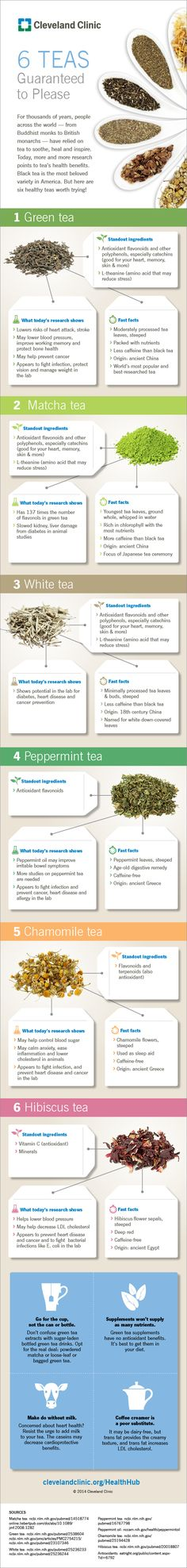 6 types of #tea that will make you healthier. #infographic