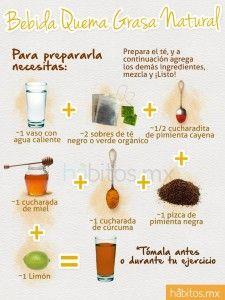 Bebida que estimula la quema de grasa - Hábitos.