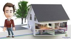 Wie kann ich mein Haus in sinnvollen Schritten energieautark machen und Energiekosten auf ein Minimum reduzieren? Der richtige Einsatz von Solar- und Photovoltaikanlagen. Kontaktieren Sie uns. Wir beraten Sie gerne.