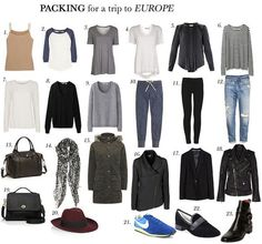 another capsule travel wardrobe
