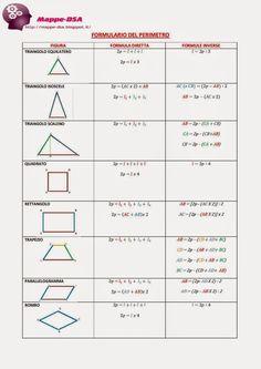 Formulario del perimetro