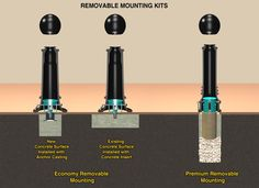 Reliance Foundry offers both premium and economy versions of its mounting systems that transform decorative bollards into temporarily removable devices.