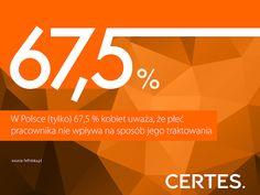 Liczba Dnia - wpływ płci na traktowanie w pracy CERTES – Google+