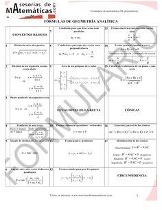 Formulário de Geometria Analítica