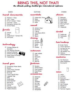 International packing list