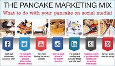 The Pancake Marketing Mix #socialmedia #marketing #Digital #pancake