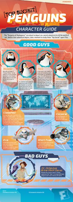 The Penguins of Madagascar Character Guide