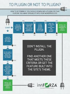 How to determine if you should install a plugin or custom build it into your WordPress website!