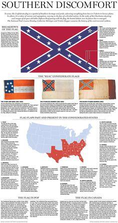 Confederate-flag-940