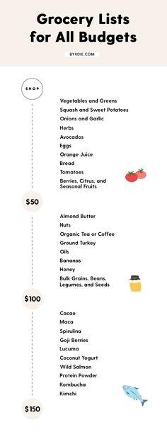 Simple \ Healthy clean eating grocery list Eating healthy to lose - example grocery list