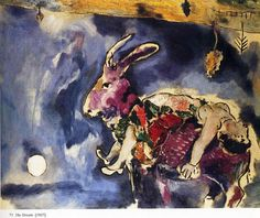 El sueño (el conejo), 1927