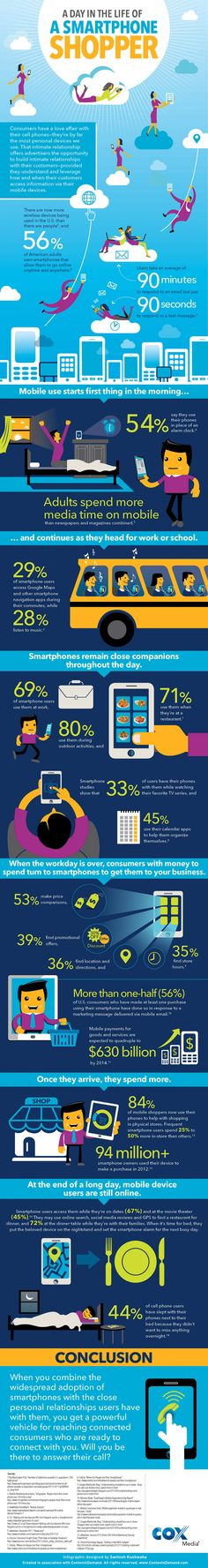 A Day in The Life of a Smartphone Shopper