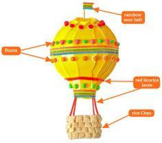 hot air balloon cake anatomy   #YoYoBirthday