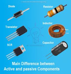 Active and passive Commonest (Very Easy Explanation with Examples) Active Components: Those devices or components which required external source to their operation is called Active Components. For Example: Diode, Transistors, SCR etc. Electronics Projects, Electronic Circuit Projects, Electronics Components, Electronic Engineering, Electrical Engineering, Electrical Components, Electronics Gadgets, Electrical Symbols, Electrical Projects