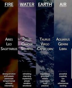 Discover our predictions, all the information on your astrological and Horoscope signs with articles of well-being to help you on a daily basis Zodiac Sign Traits, Zodiac Signs Sagittarius, Zodiac Star Signs, Zodiac Horoscope, My Zodiac Sign, Zodiac Signs Elements, About Zodiac Signs, Earth Signs Zodiac, Water Signs Zodiac