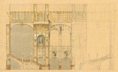 Wertheimbauten - Alfred Messel