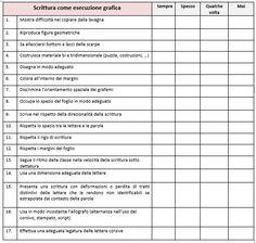 Il Corso - Dislessia Amica Livello Avanzato - Modulo 3 - Lezione 3.2 - L'apprendimento della scrittura come competenza grafica | Dislessia Amica 3