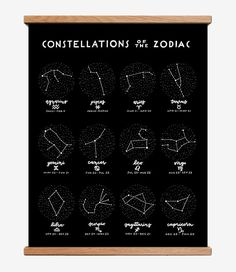 Constellations of the Zodiac 16 x 20 Screen by WorthwhilePaper.