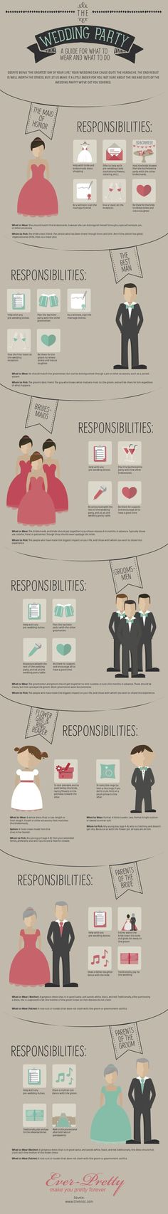 The Wedding Party   #Infographic #Wedding #party