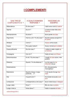 Schede didattiche di italiano. I complementi - prima scheda.Sul blog trovi la versione PDF da stampare.