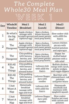 whole 30 recipes The Complete Meal Planning Guide and Grocery List: Week 1 - Allys Cooking Meal Plan Grocery List, Grocery Lists, Food Lists, Cheap Healthy Grocery List, College Grocery List, Clean Eating Grocery List, Planning Menu, Planning Budget, Meal Planning Printable