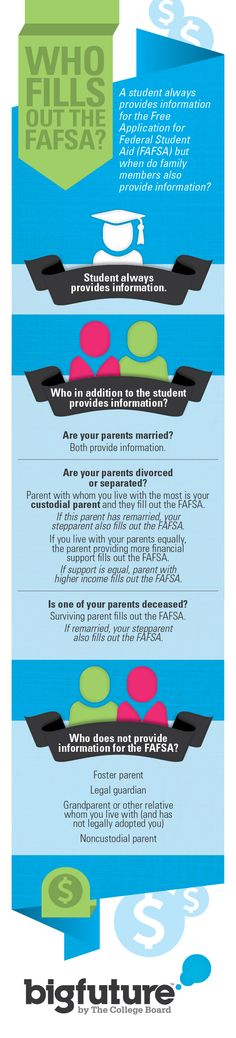 Need to know who needs to fill out information with you on your FAFSA? Check out this inforgraph!