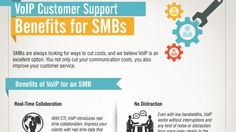 Infographic: VoIP Benefits for SMBs