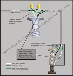 how to wire two light switches with 2 lights with one power supply rh pinterest com Shop Light Wire Diagram wiring diagram for house light