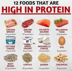 28 ideas healthy weight gain meals to get Protein Rich Foods, High Protein Low Carb, High Protein Recipes, Good Sources Of Protein, High Protein Snacks, Protein In Food, High Protein Diets, High Carb Foods, High Protein Breakfast