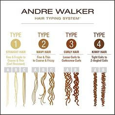 The Only Guide You Will Need To Determine Your Natural Hair Type