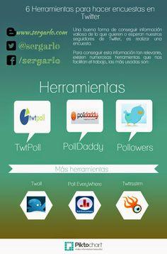 6 herramientas para hacer encuestas en Twitter #infografia #infographic #socialmedia