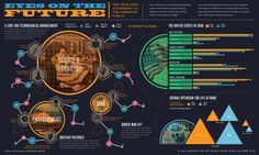 Looking Forward: 2050 in the Eyes of the American Public [infographic]