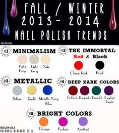 nail polish trends Fall/winter 2013-2014 nail polish 2014