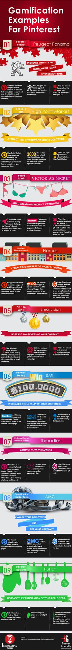 #Pinterest #infographics #gamification