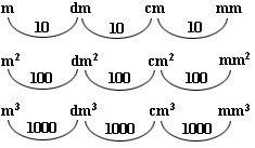 2nd Grade Math, Math Equations, Teaching, Words, Geometry, Second Grade Math, Education, Horse, Onderwijs