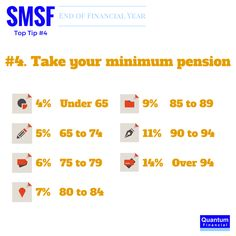 34 days until June 30 for SMSF members. Empowering SMSF members to manage their end of financial year tasks with confidence #SMSFTip4 #SmallBusiness #Retirement