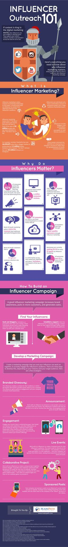Influencer Outreach 101 #Infographic  Perfect guide to create a social influencing marketing strategy
