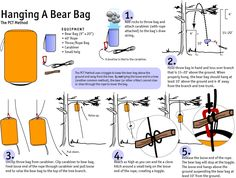 Hanging a Bear Bag: PCT Method - Aspiring Appalachian Trail hikers should learn this technique and be proficient before arriving on the trail. Losing food to a bear is extremely demoralizing & ends most trips. Tip: use a spare tent stake or smooth stick! Backpacking Tips, Hiking Tips, Hiking Gear, Hiking Backpack, Hiking Training, Travel Backpack, Travel Bags, Thru Hiking, Camping And Hiking