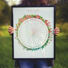 Custom illustrated poster for Kateapanui.com #watercolourposter #postermockup #posterdesign #posterdesigner #graphicdesigner #illustratedposter