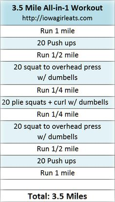 3.5 Mile All-in-1 Workout Based on Run, Burpee, Run Back to Daily Workout Log > Back to Workouts >