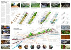 James Corner Field Operations led team wins the Camden Highline Competition Birmingham City University, University Of Sheffield, Landscape Architecture, Landscape Design, Dutch Gardens, Mayor Of London, Public Space Design, Community Activities, Camden Town