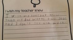 What Kids Wish Their Teachers Knew. http://www.nytimes.com/2016/08/31/well/family/what-kids-wish-their-teachers-knew.html?smid=fb-nytimes&smtyp=cur&_r=0