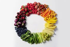 Eating the colors of the rainbow will ensure you get all the vitamins & minerals you need.