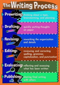 The writing process #infographic
