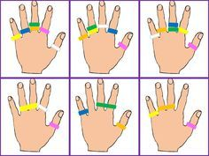 The site is not in English but you can easily find these great printable cards for working on fine motor skills with use of terry hair ties.Afbeeldingsresultaat voor Ring L DingScribd is the world's largest social reading and publishing site. Montessori Activities, Indoor Activities, Educational Activities, Toddler Activities, Preschool Education, Preschool Activities, Motor Skills Activities, Pre School, Fine Motor