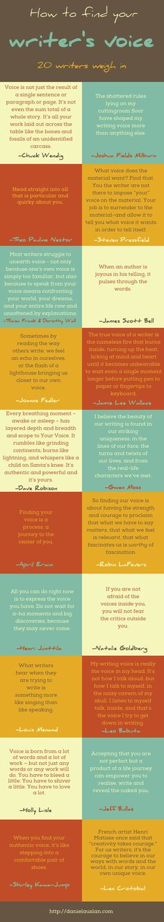 How to find your writer's voice: 20 writers weigh in (+ an awesome infographic) - Daniela Uslan In case you were feeling down about writing. To cheer up, encourage Writing Quotes, Fiction Writing, Writing Advice, Writing Resources, Writing Help, Writing Skills, Writing A Book, Academic Writing, Writing Checklist
