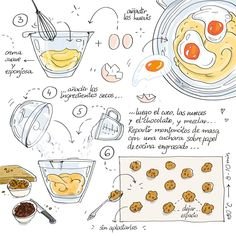 Cartoon Cooking: marzo 2012